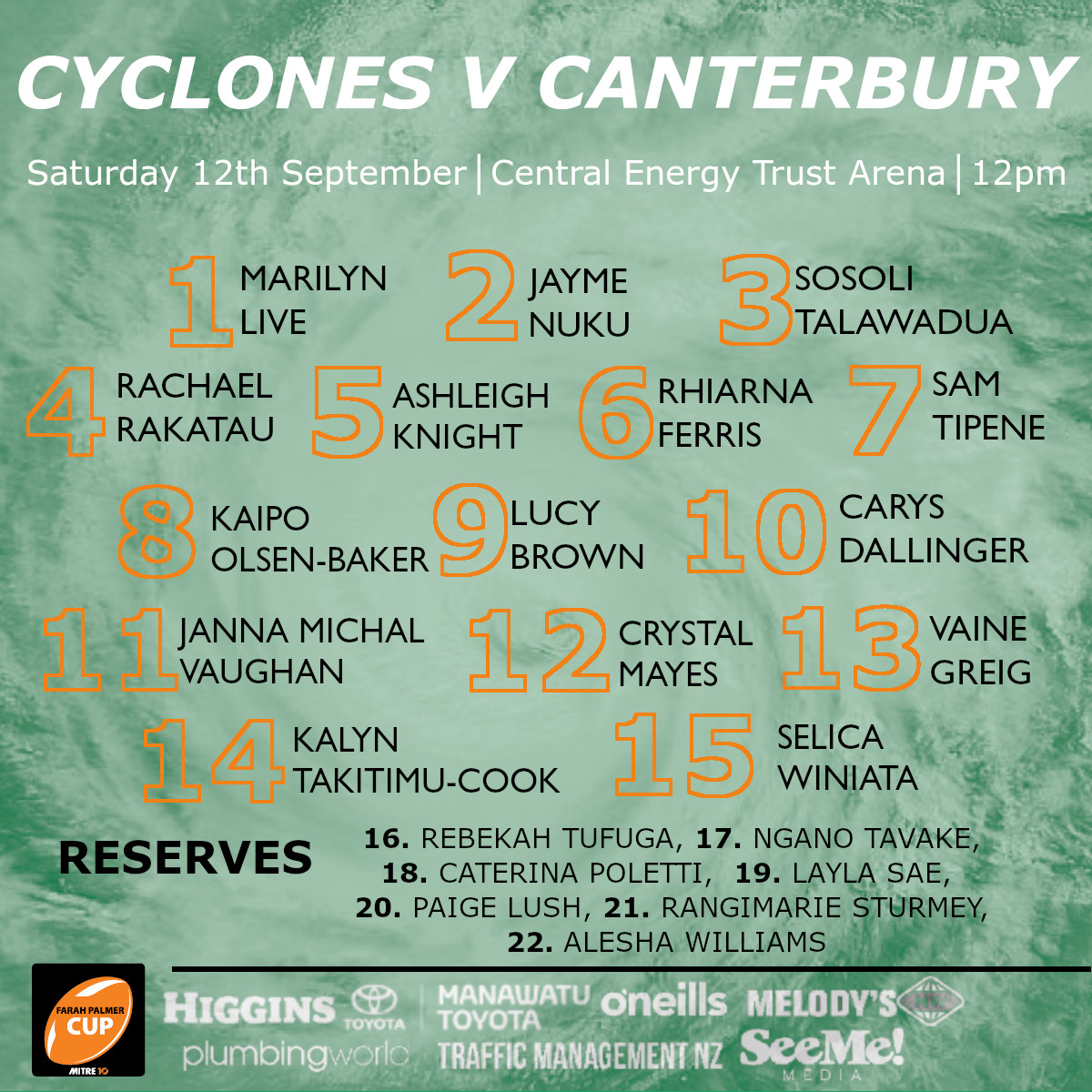 Three debutants for Cyclones